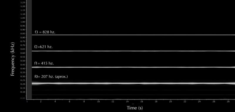 Harmonic Spectrum - Star 3831